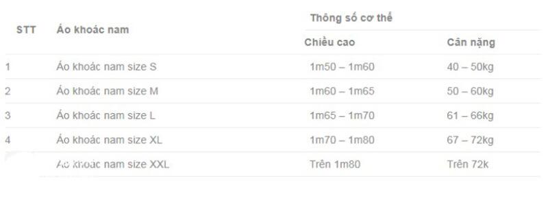 Cách Chọn Size Áo Khoác Nam Theo Cỡ Việt Nam